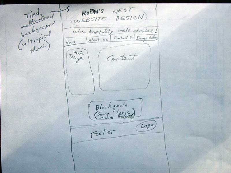 Web Publishing I - Preliminary Site Layout Sketches