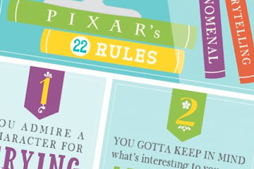 Pixar's 22 Rules of Storytelling; Emily Coats; Typography - August ...