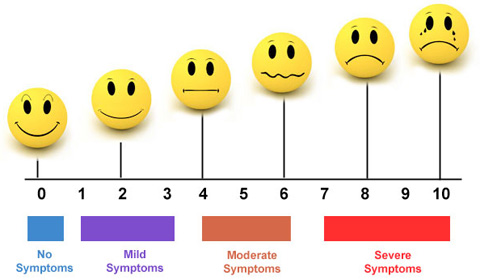 Fancy Faces: Improved Pain Chart? - October 30, 2010